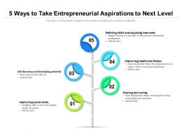 5 Ways To Take Entrepreneurial Aspirations To Next Level