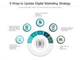 5 Ways To Update Digital Marketing Strategy