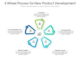 5 Wheel Process For New Product Development