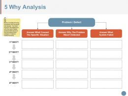 5 Why Analysis Powerpoint Slide Deck