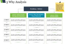 5 Why Analysis Ppt Background