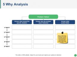 5 Why Analysis Ppt Slides