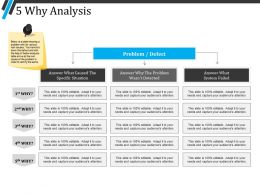 5 Why Analysis Sample Presentation Ppt