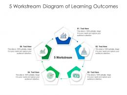 5 Workstream Diagram Of Learning Outcomes Infographic Template