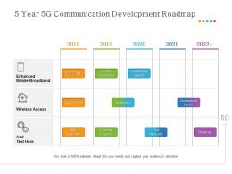 5 Year 5G Communication Development Roadmap