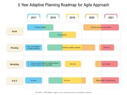 5 Year Adaptive Planning Roadmap For Agile Approach