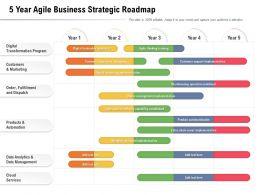 5 Year Agile Business Strategic Roadmap