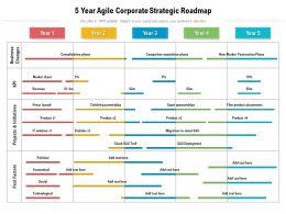5 Year Agile Corporate Strategic Roadmap