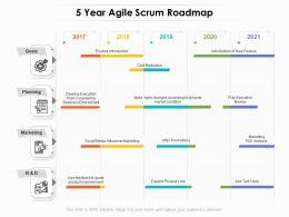 5 Year Agile Scrum Roadmap