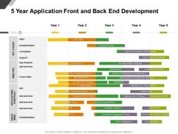 5 Year Application Front And Back End Development