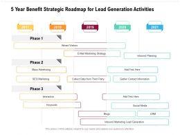 5 Year Benefit Strategic Roadmap For Lead Generation Activities