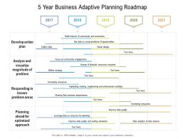 5 Year Business Adaptive Planning Roadmap