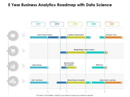 5 Year Business Analytics Roadmap With Data Science
