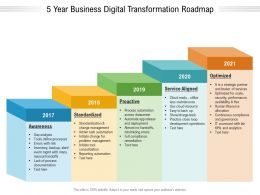5 Year Business Digital Transformation Roadmap