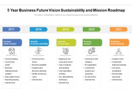 5 Year Business Future Vision Sustainability And Mission Roadmap