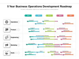 5 Year Business Operations Development Roadmap
