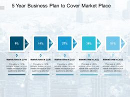 5 Year Business Plan To Cover Market Place