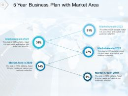 5 Year Business Plan With Market Area