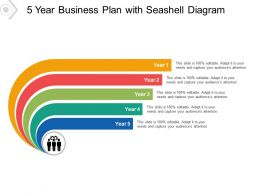 5 Year Business Plan With Seashell Diagram