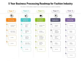 5 Year Business Processing Roadmap For Fashion Industry