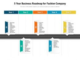 5 Year Business Roadmap For Fashion Company