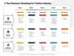 5 Year Business Roadmap For Fashion Industry