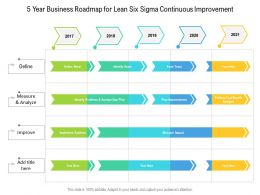 5 Year Business Roadmap For Lean Six Sigma Continuous Improvement