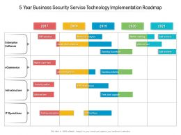 5 Year Business Security Service Technology Implementation Roadmap
