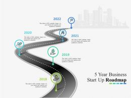 5 Year Business Start Up Roadmap
