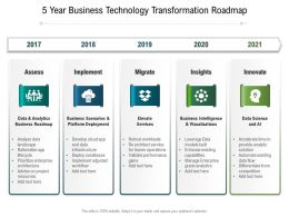 5 Year Business Technology Transformation Roadmap