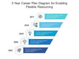 5 Year Career Plan Diagram For Enabling Flexible Resourcing Infographic Template