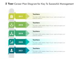 5 Year Career Plan Diagram For Key To Successful Management Infographic Template