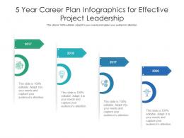 5 Year Career Plan For Effective Project Leadership Infographic Template