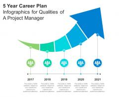 5 Year Career Plan For Qualities Of A Project Manager Infographic Template