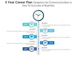 5 Year Career Plan Graphics For Communication Is Key To Success In Business Infographic Template
