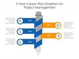 5 Year Career Plan Graphics For Project Management Infographic Template