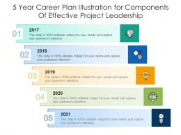 5 Year Career Plan Illustration For Components Of Effective Project Leadership Infographic Template