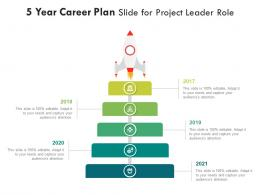 5 Year Career Plan Slide For Project Leader Role Infographic Template