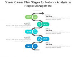 5 Year Career Plan Stages For Network Analysis In Project Management Infographic Template