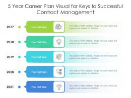 5 Year Career Plan Visual For Keys To Successful Contract Management Infographic Template