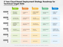 5 Year Cloud Based Deployment Strategy Roadmap For Technical Target State