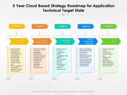 5 Year Cloud Based Strategy Roadmap For Application Technical Target State