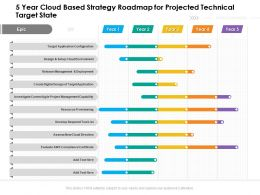 5 Year Cloud Based Strategy Roadmap For Projected Technical Target State