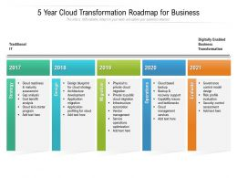 5 Year Cloud Transformation Roadmap For Business