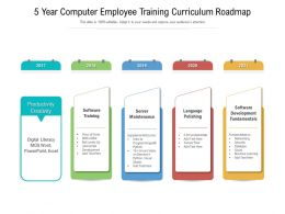 5 Year Computer Employee Training Curriculum Roadmap