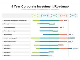 5 Year Corporate Investment Roadmap