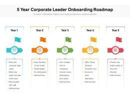 5 Year Corporate Leader Onboarding Roadmap