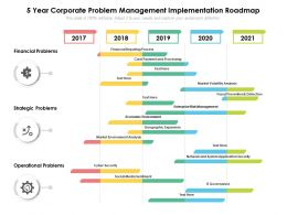 5 Year Corporate Problem Management Implementation Roadmap
