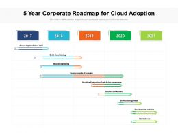 5 Year Corporate Roadmap For Cloud Adoption