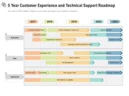 5 Year Customer Experience And Technical Support Roadmap